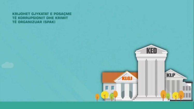 ISP - Strukturat e reja të sistemit të drejtësisë